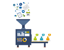Proceso de automatización de marketing